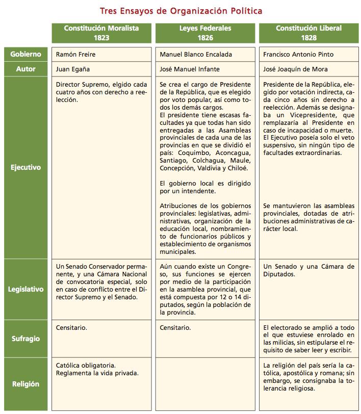 9Ensayos Constitucionales